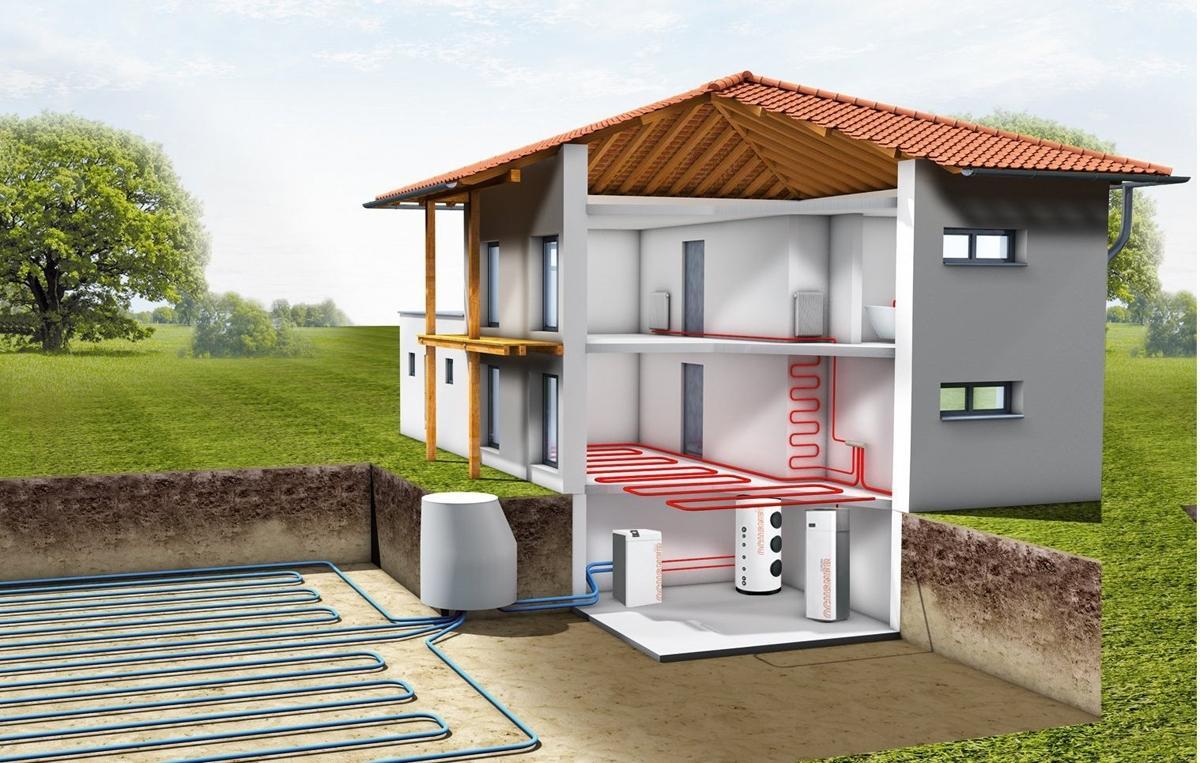Геотермальный тепловой насос для отопления школы